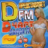 DFM Chatrt №11 (2015)
